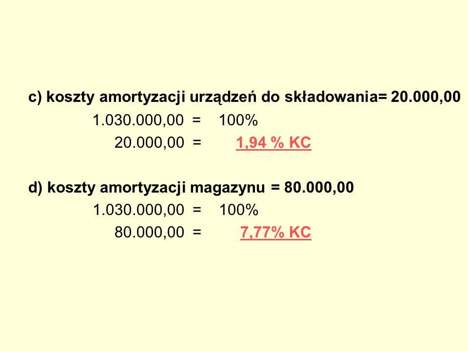 c) koszty amortyzacji urządzeń do składowania= 20.000,00