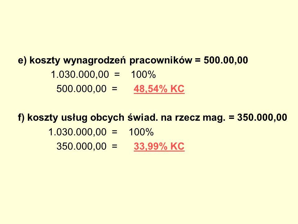 e) koszty wynagrodzeń pracowników = 500.00,00