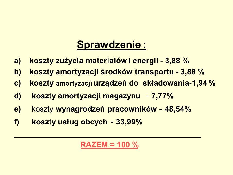 Sprawdzenie : koszty zużycia materiałów i energii - 3,88 %