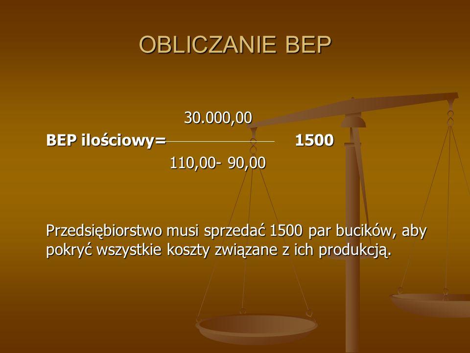 OBLICZANIE BEP 30.000,00 BEP ilościowy= 1500 110,00- 90,00