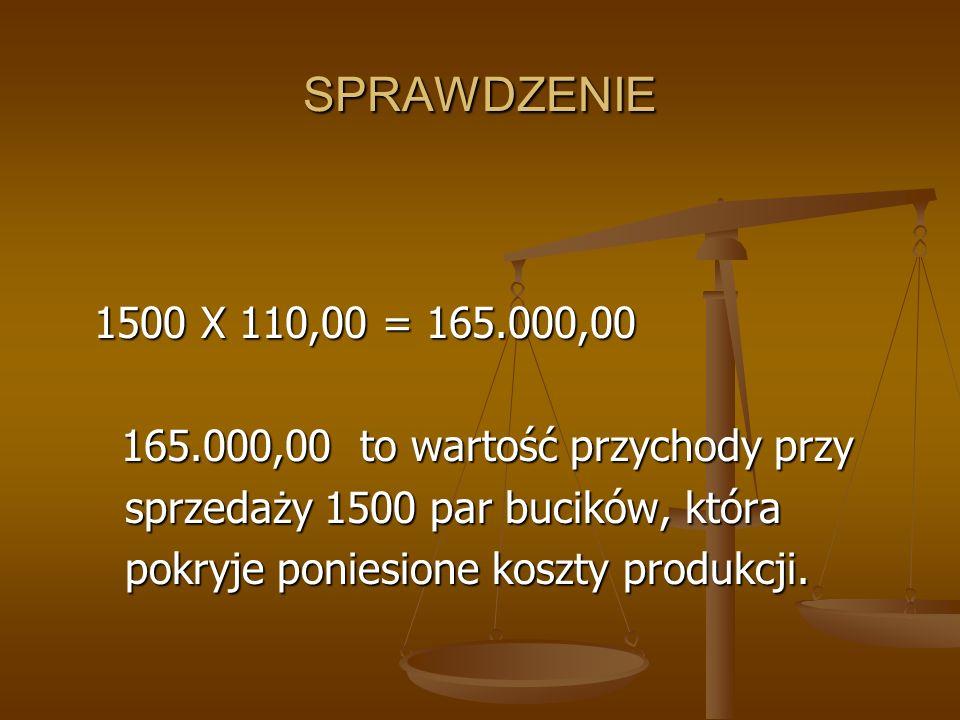 SPRAWDZENIE 1500 X 110,00 = 165.000,00. 165.000,00 to wartość przychody przy. sprzedaży 1500 par bucików, która.