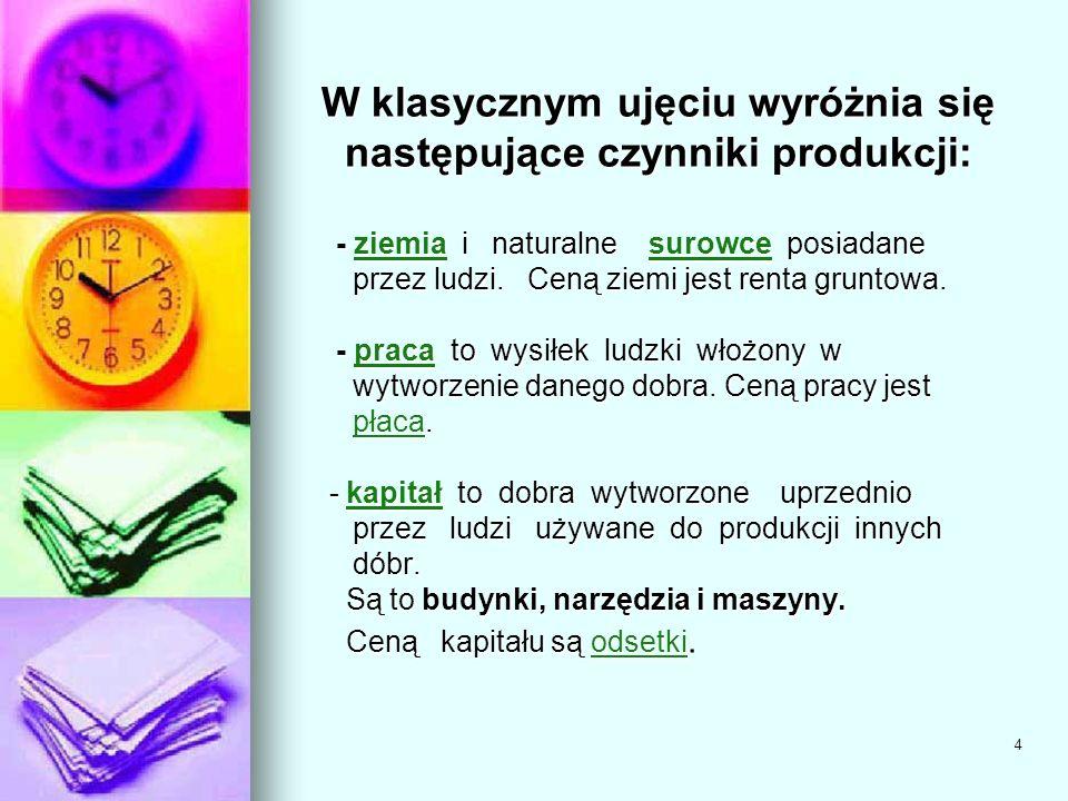 W klasycznym ujęciu wyróżnia się następujące czynniki produkcji: