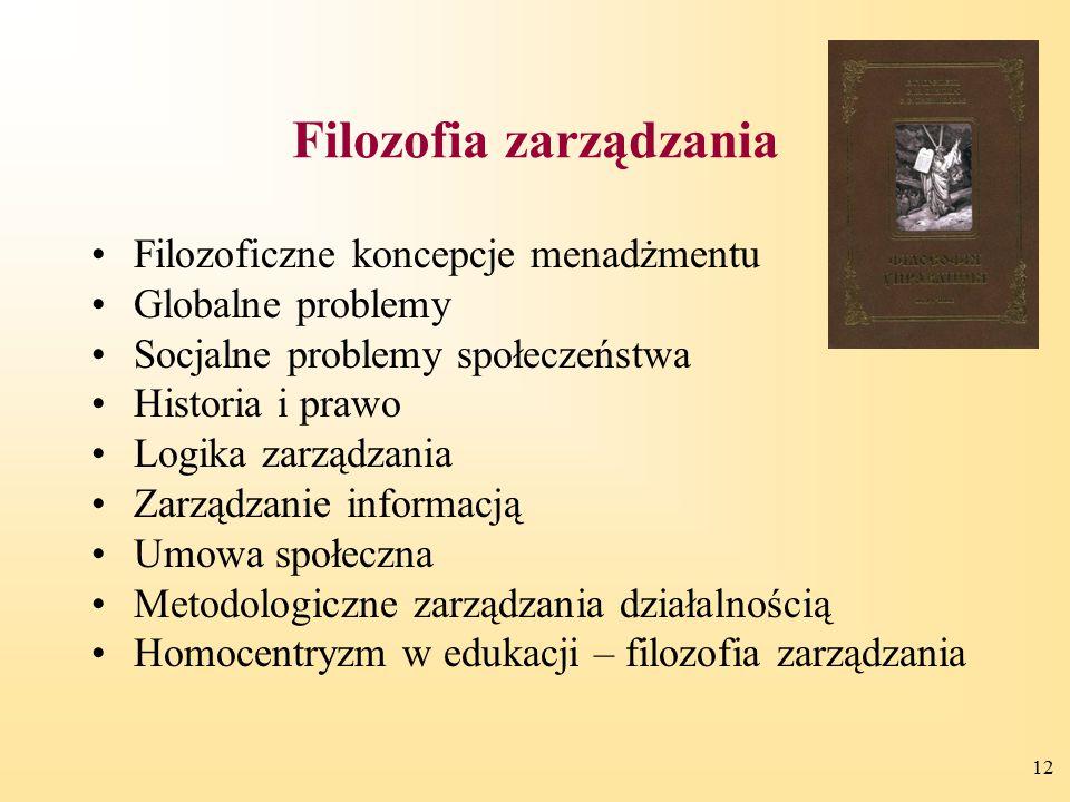 Filozofia zarządzania