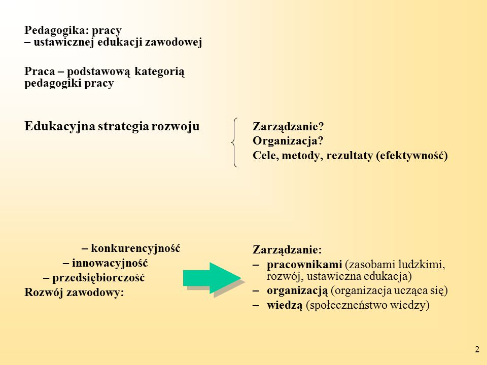 Edukacyjna strategia rozwoju
