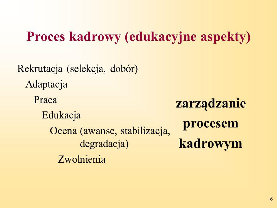 Proces kadrowy (edukacyjne aspekty)
