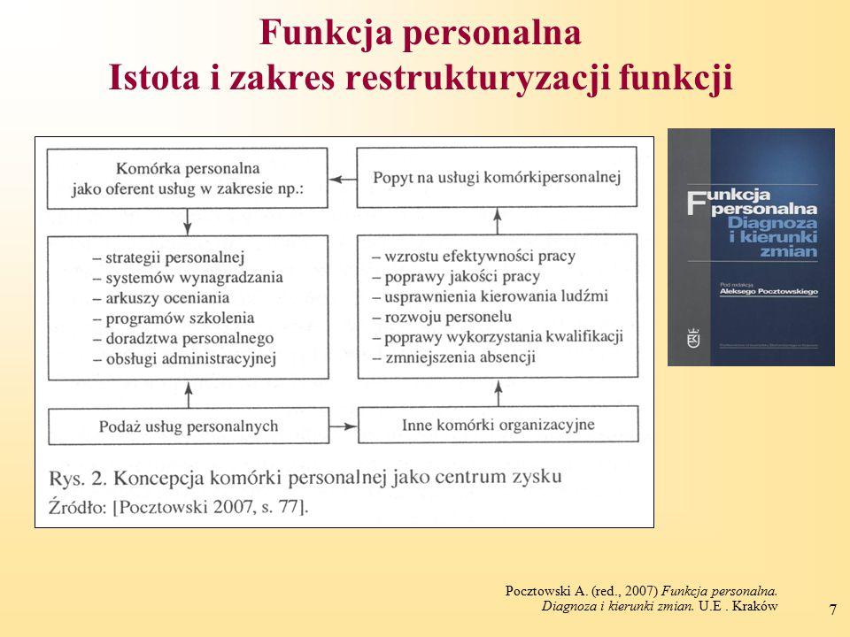 Funkcja personalna Istota i zakres restrukturyzacji funkcji