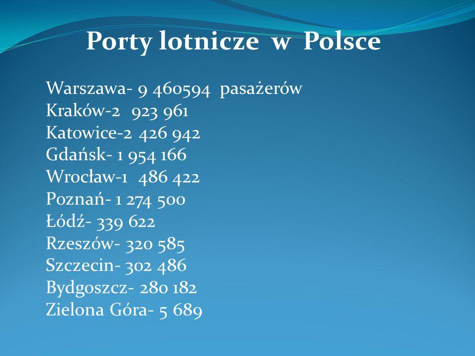Porty lotnicze w Polsce