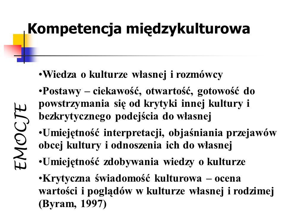 Kompetencja międzykulturowa