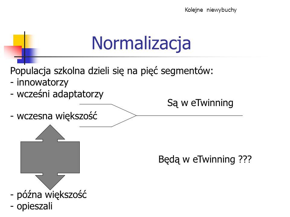 Normalizacja Populacja szkolna dzieli się na pięć segmentów: