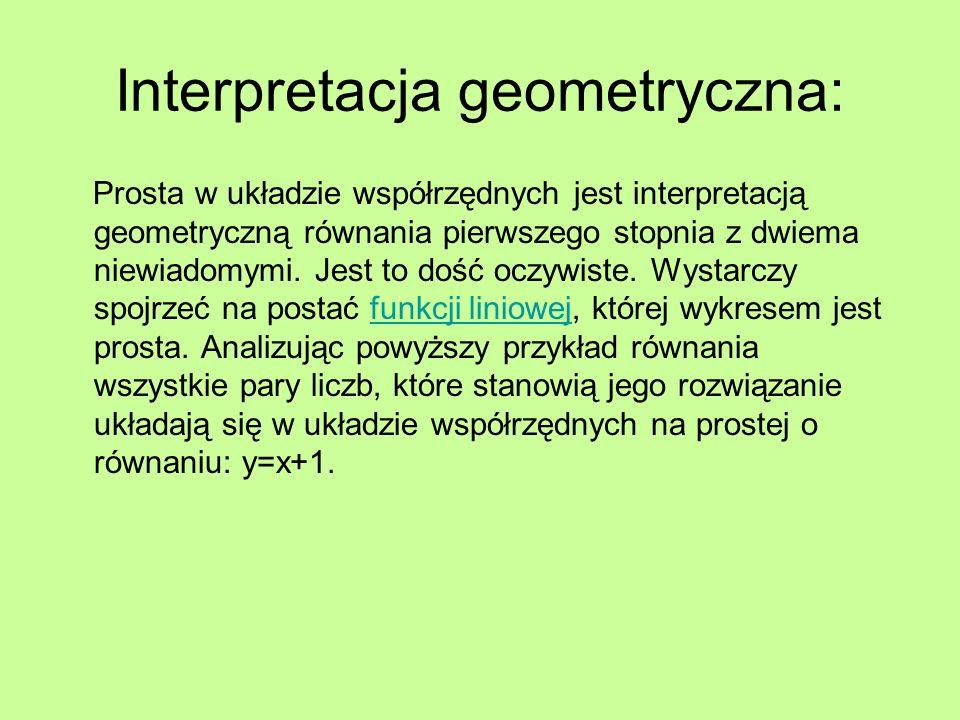 Interpretacja geometryczna: