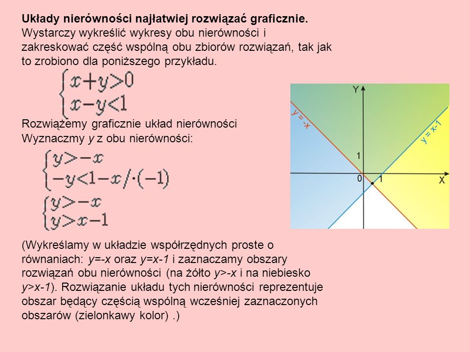 Układy nierówności najłatwiej rozwiązać graficznie