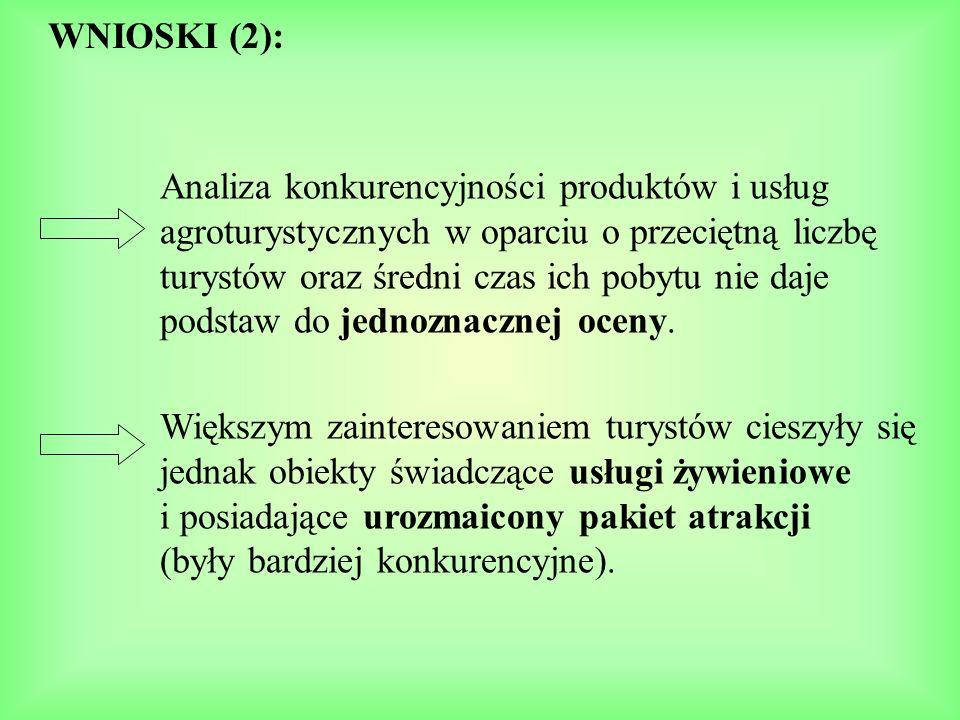 WNIOSKI (2): Analiza konkurencyjności produktów i usług. agroturystycznych w oparciu o przeciętną liczbę.