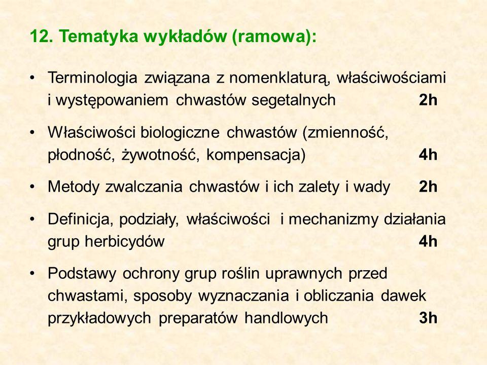 12. Tematyka wykładów (ramowa):