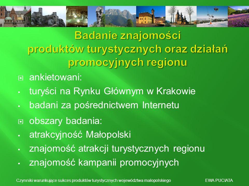 Badanie znajomości produktów turystycznych oraz działań promocyjnych regionu