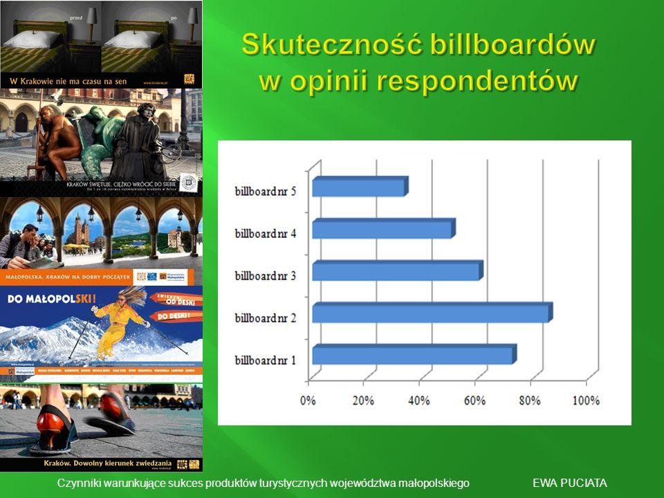 Skuteczność billboardów w opinii respondentów