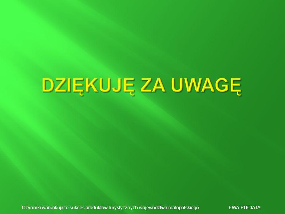 DZIĘKUJĘ ZA UWAGĘ Czynniki warunkujące sukces produktów turystycznych województwa małopolskiego EWA PUCIATA.