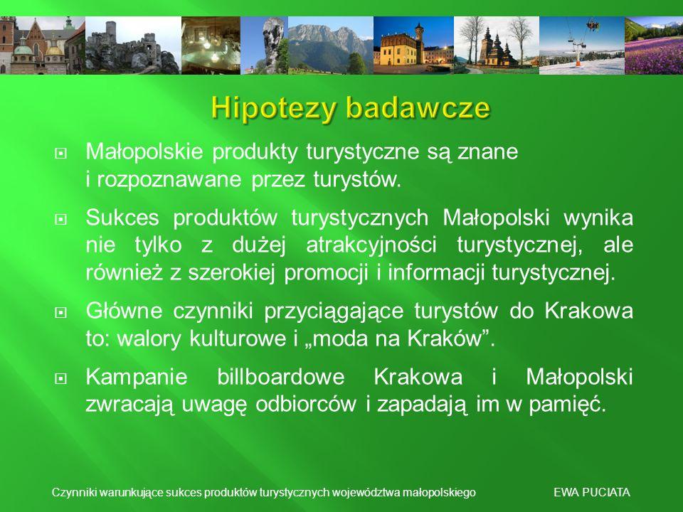 Hipotezy badawcze Małopolskie produkty turystyczne są znane