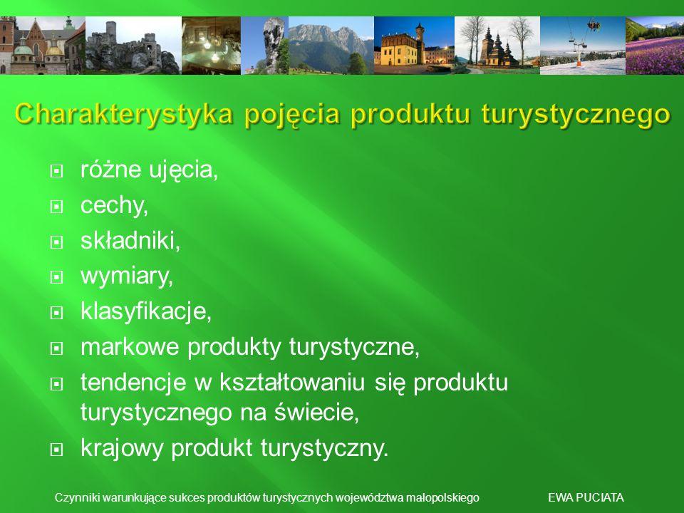 Charakterystyka pojęcia produktu turystycznego