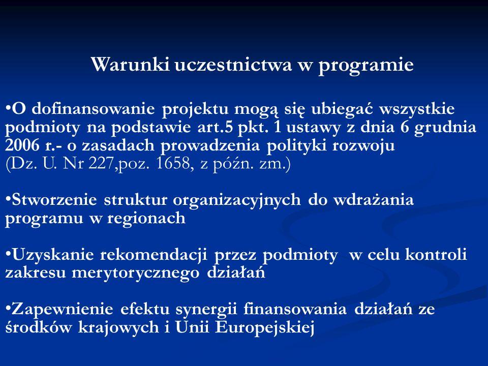 Warunki uczestnictwa w programie