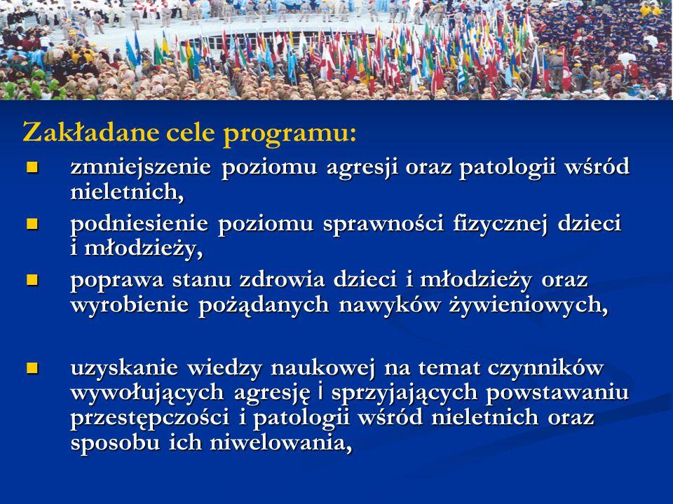 Zakładane cele programu: