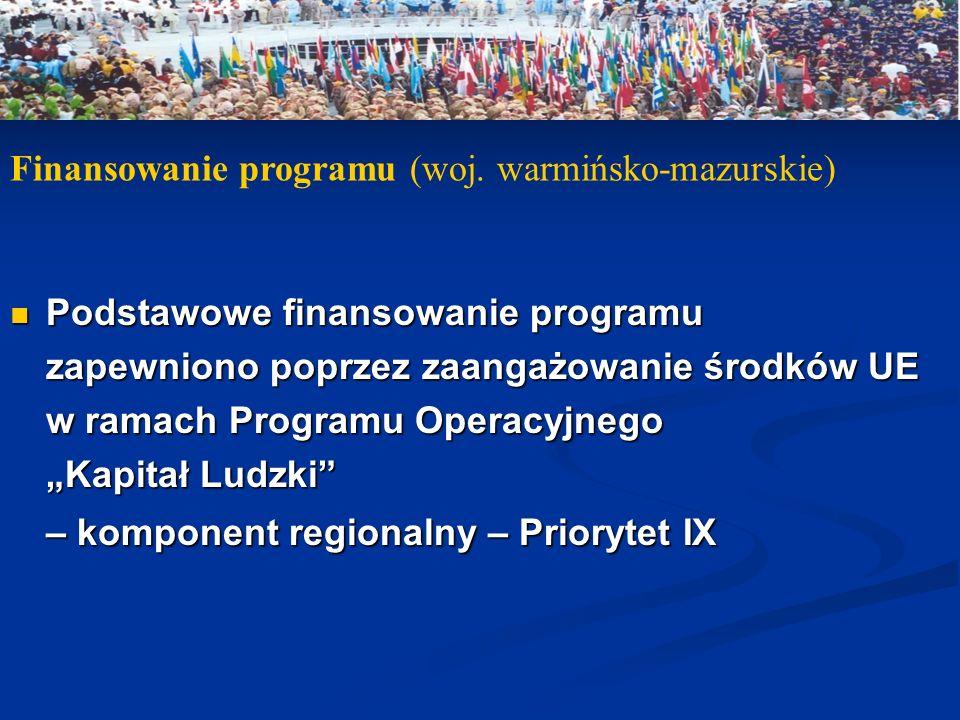 Finansowanie programu (woj. warmińsko-mazurskie)