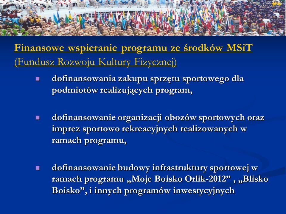 Finansowe wspieranie programu ze środków MSiT (Fundusz Rozwoju Kultury Fizycznej)