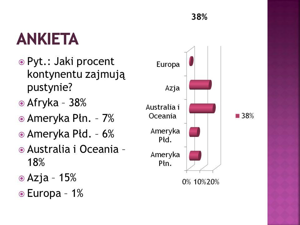 ANKIETA Pyt.: Jaki procent kontynentu zajmują pustynie Afryka – 38%