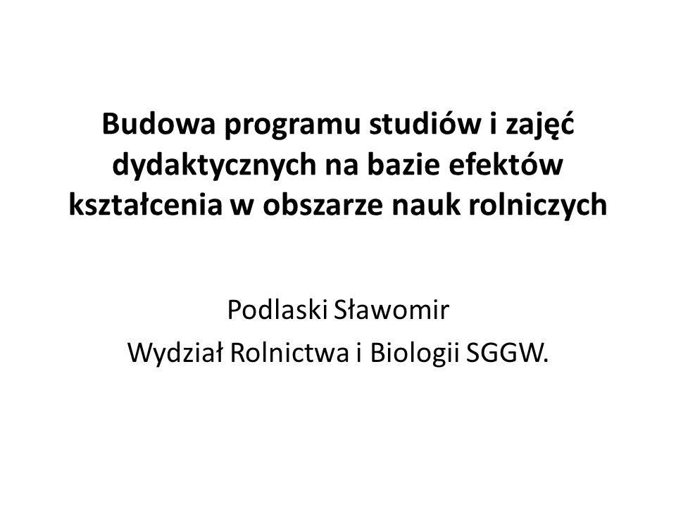 Podlaski Sławomir Wydział Rolnictwa i Biologii SGGW.