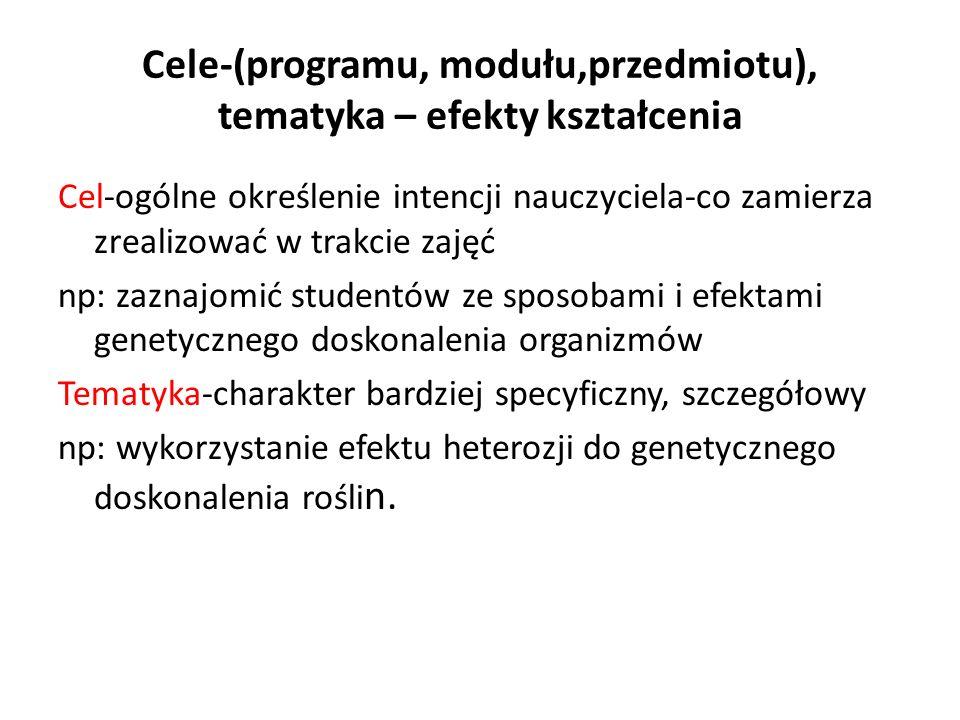 Cele-(programu, modułu,przedmiotu), tematyka – efekty kształcenia