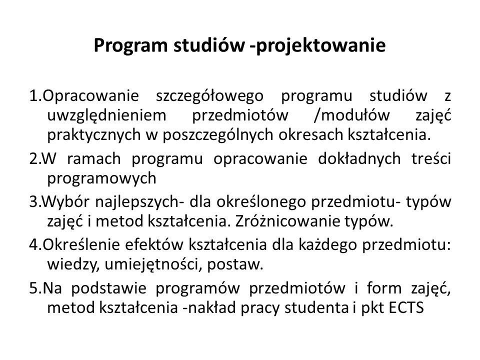 Program studiów -projektowanie