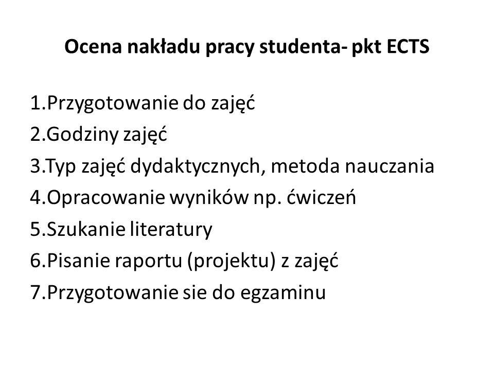Ocena nakładu pracy studenta- pkt ECTS