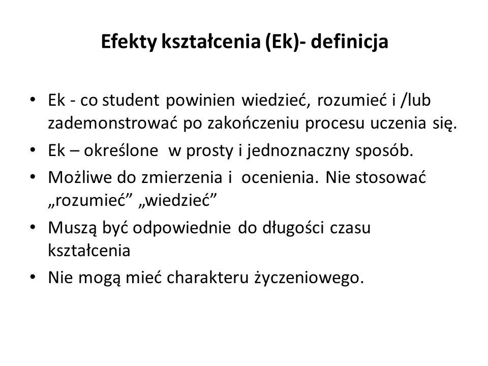 Efekty kształcenia (Ek)- definicja