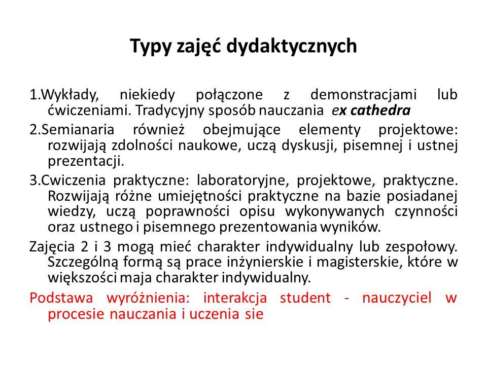 Typy zajęć dydaktycznych