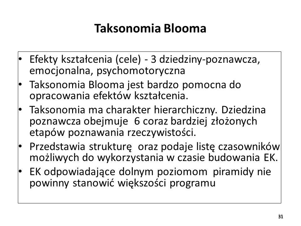 Taksonomia BloomaEfekty kształcenia (cele) - 3 dziedziny-poznawcza, emocjonalna, psychomotoryczna.