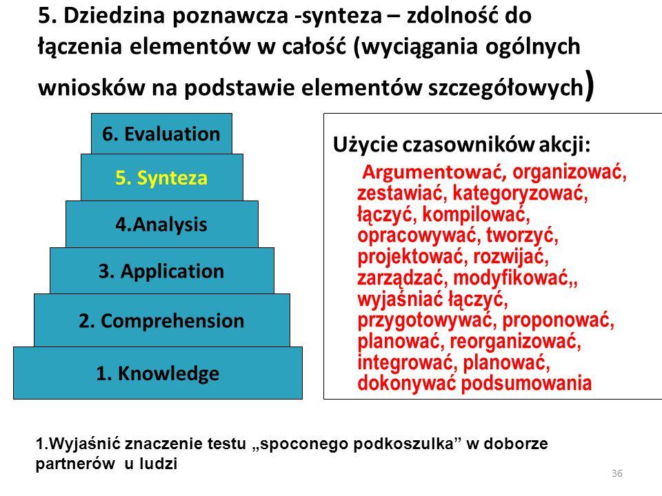5. Dziedzina poznawcza -synteza – zdolność do łączenia elementów w całość (wyciągania ogólnych wniosków na podstawie elementów szczegółowych)