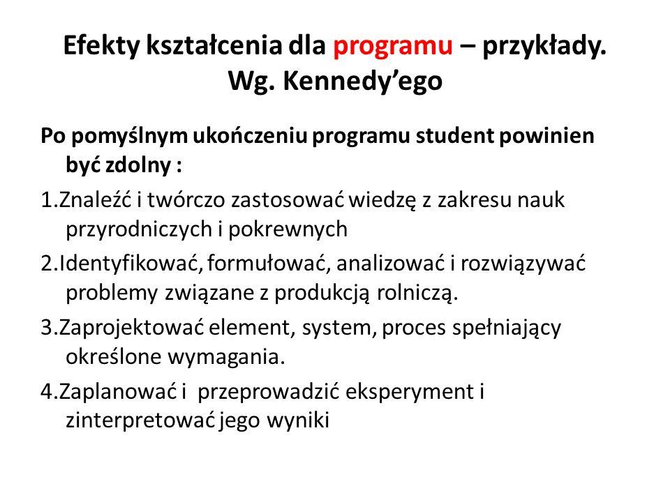 Efekty kształcenia dla programu – przykłady. Wg. Kennedy'ego