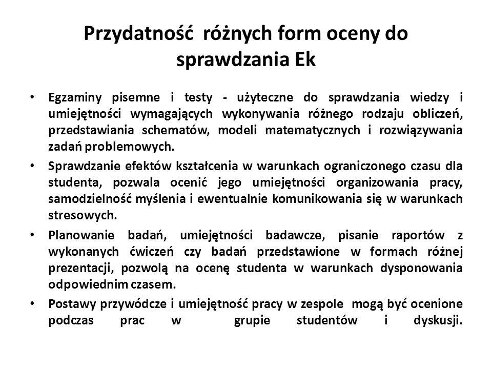 Przydatność różnych form oceny do sprawdzania Ek