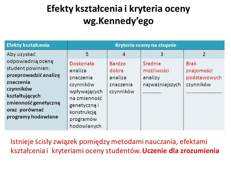 Efekty kształcenia i kryteria oceny wg.Kennedy'ego