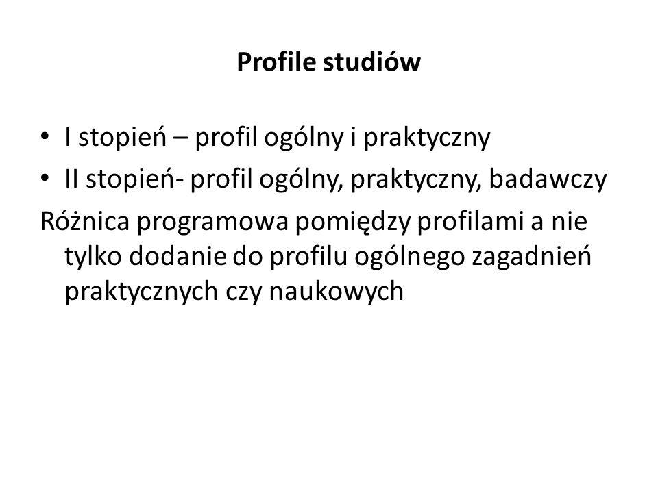 Profile studiów I stopień – profil ogólny i praktyczny. II stopień- profil ogólny, praktyczny, badawczy.