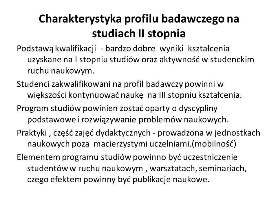 Charakterystyka profilu badawczego na studiach II stopnia