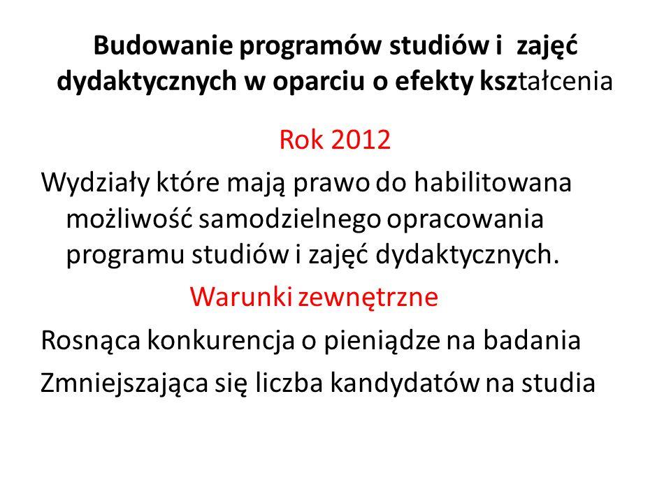 Budowanie programów studiów i zajęć dydaktycznych w oparciu o efekty kształcenia