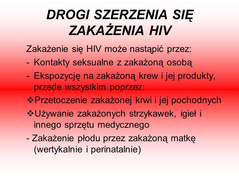 DROGI SZERZENIA SIĘ ZAKAŻENIA HIV