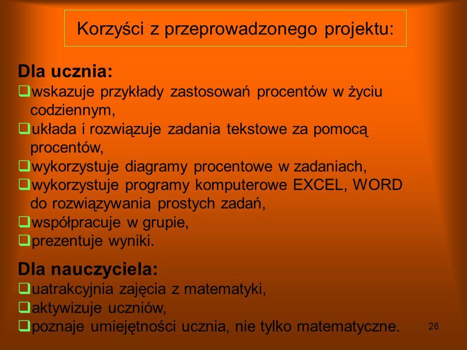 Korzyści z przeprowadzonego projektu: