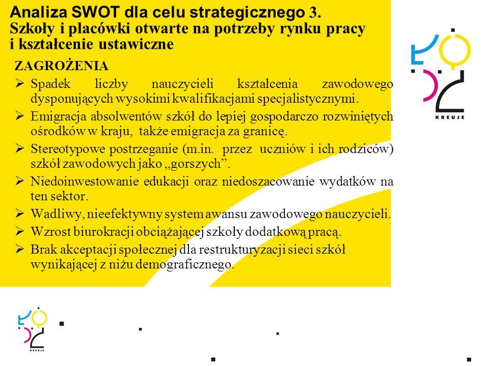 Analiza SWOT dla celu strategicznego 3