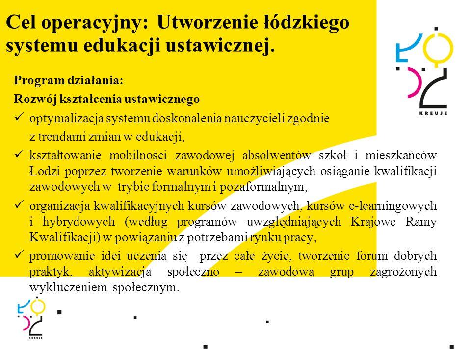 Cel operacyjny: Utworzenie łódzkiego systemu edukacji ustawicznej.