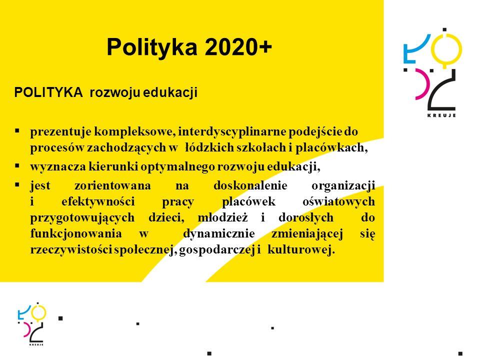Polityka 2020+ POLITYKA rozwoju edukacji