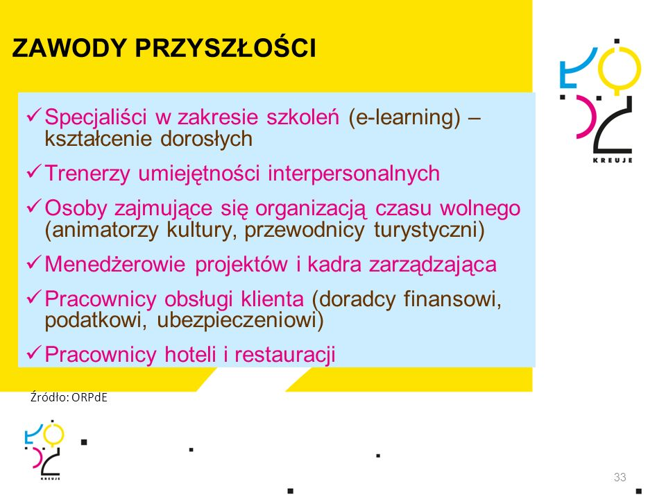 ZAWODY PRZYSZŁOŚCISpecjaliści w zakresie szkoleń (e-learning) – kształcenie dorosłych. Trenerzy umiejętności interpersonalnych.