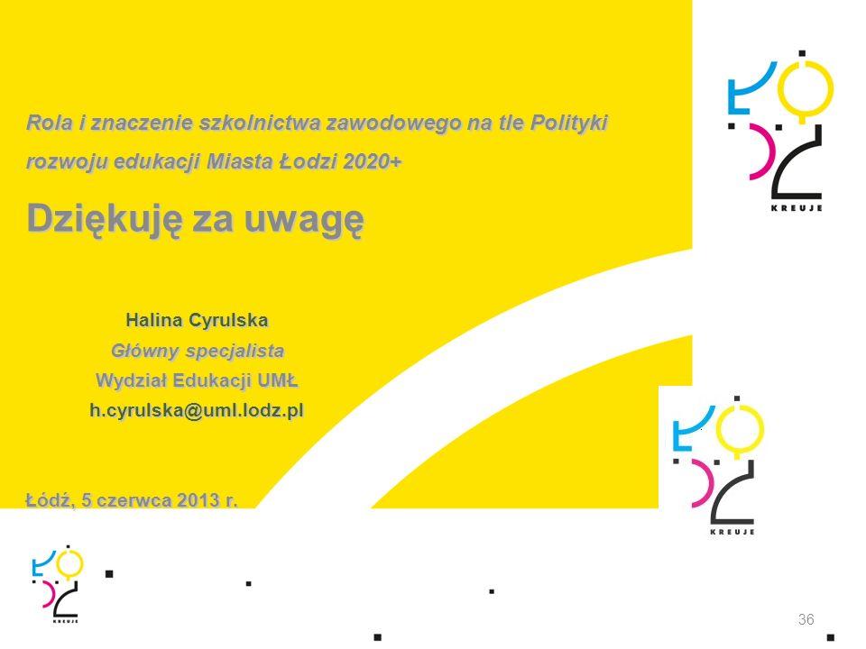 Rola i znaczenie szkolnictwa zawodowego na tle Polityki rozwoju edukacji Miasta Łodzi 2020+ Dziękuję za uwagę