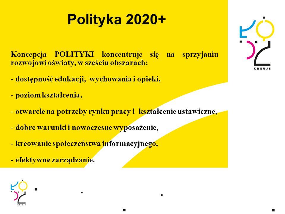 Polityka 2020+ Koncepcja POLITYKI koncentruje się na sprzyjaniu rozwojowi oświaty, w sześciu obszarach: