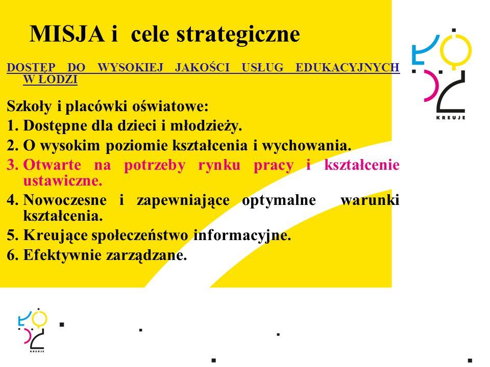 MISJA i cele strategiczne
